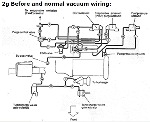 2Gvacuum 2g gst wiring diagram 2g dsm wiring harness \u2022 wiring diagrams j  at mr168.co